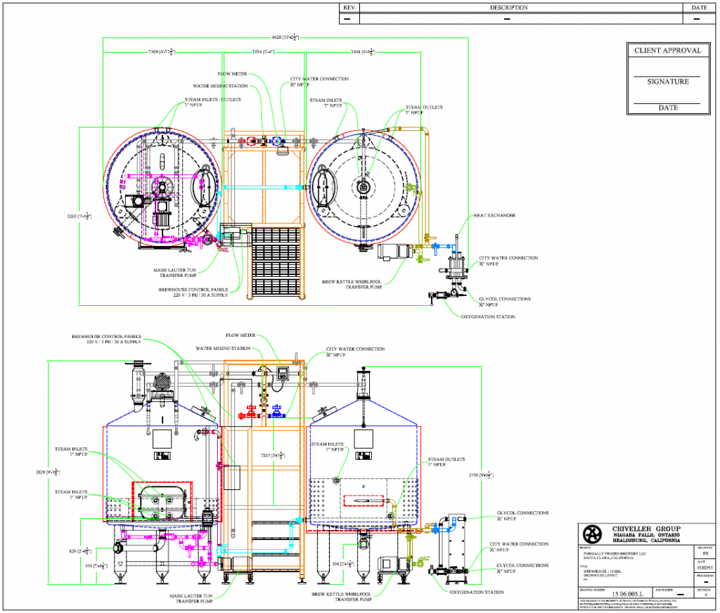 Brewery Layout For Website Criveller Group