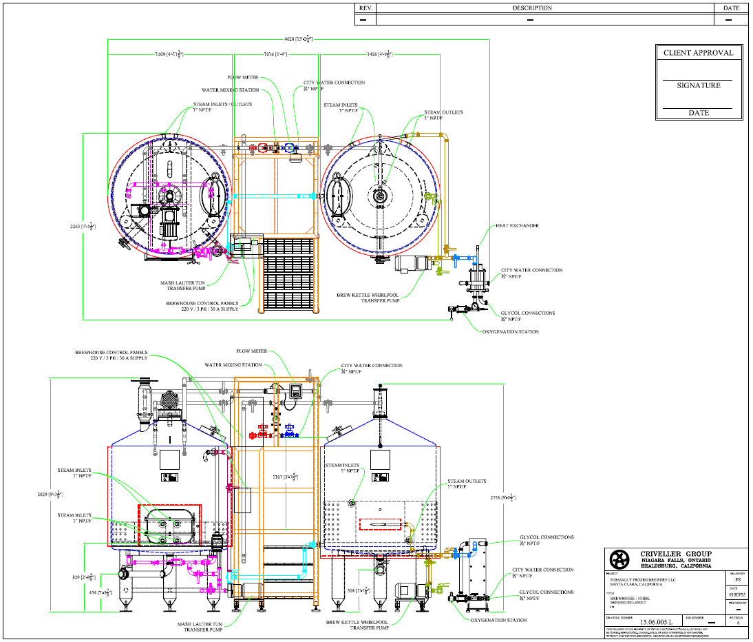 Brewery Equipment | Beer Brewing Systems | Criveller Group